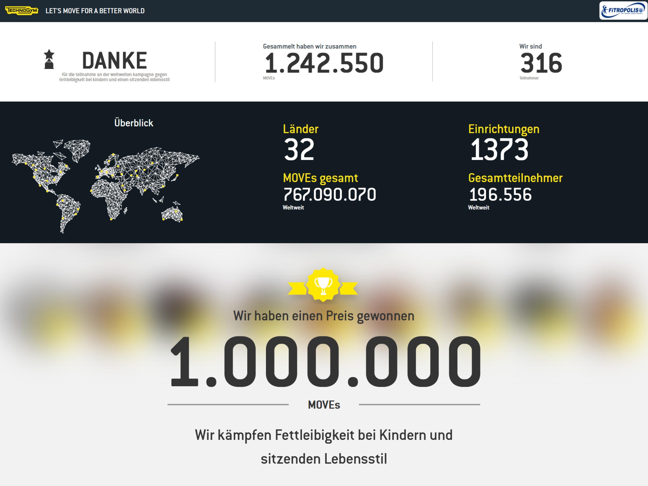 316 Teilnehmer Und über 1 Mio. Moves